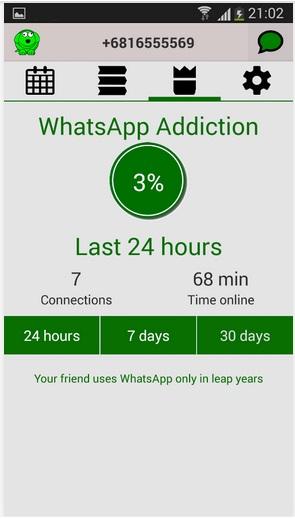 Teknolojice-WhatsDog-2