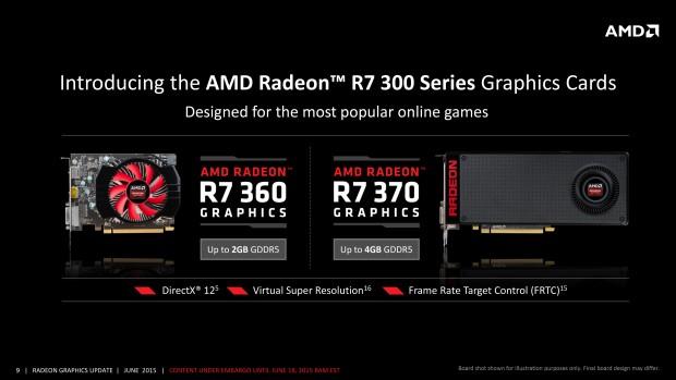 Teknolojice-RadeonR7360
