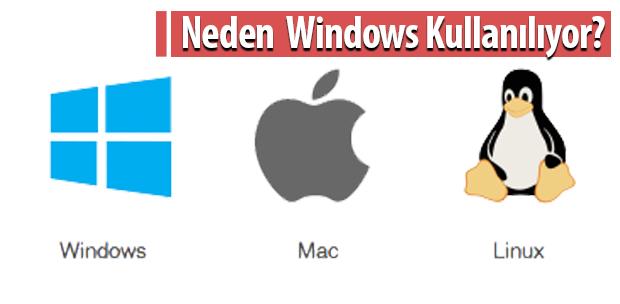 Windows Linux Mac OS